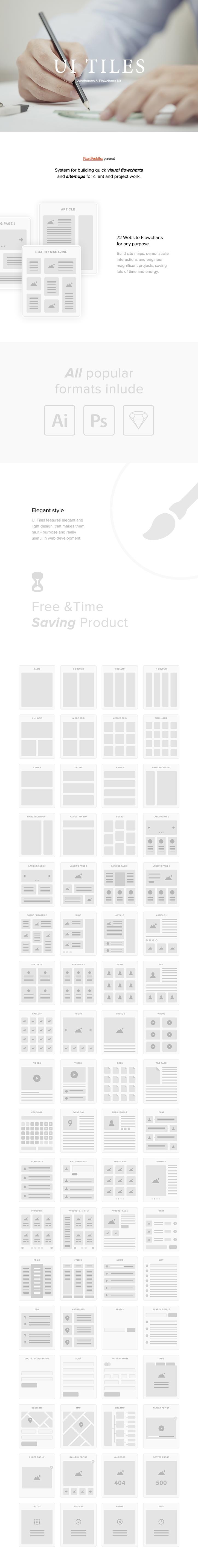 UI Tiles:线框图和流程图