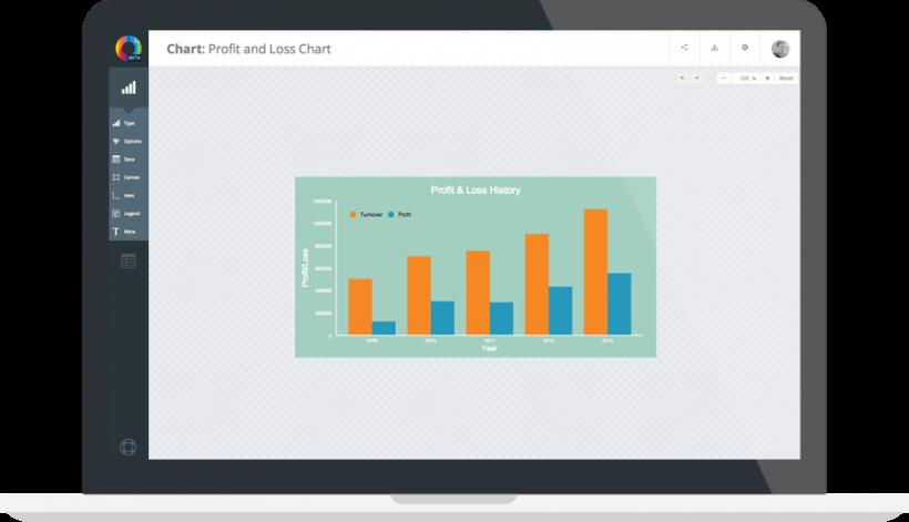 Chart+Builder+Interface